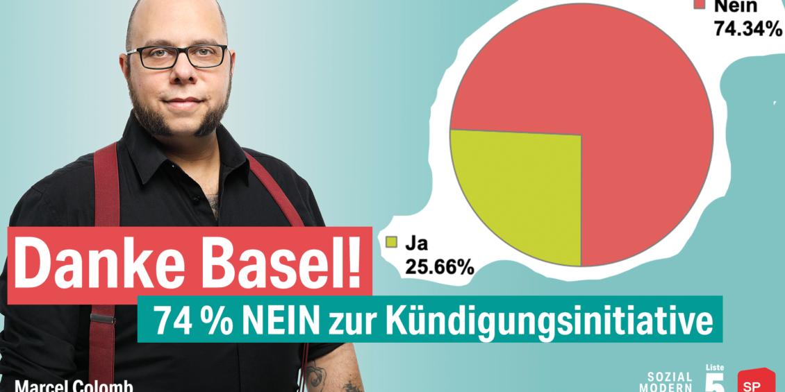 Danke, Basel